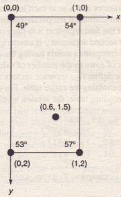 Figure 7.4-2 Temperature measurements at four locations