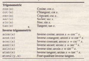 Trigonometric ~unctions