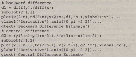 Numerical Differentiation Matlab Help, Matlab Assignment & Homework