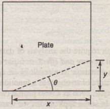 Figure 7.3-2 Dimensions of a triangular cut.
