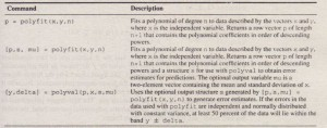 Functions for polynomial regression