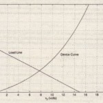 Load-Line Analysis-of EIectrical Circuits