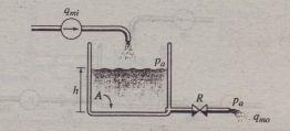A hydraulics~stem with a flowsource