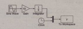 Simulink model using the Clock and To Workspaceblocks.