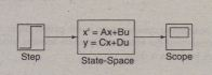 Simulink model containing the State-Space block and the Step block