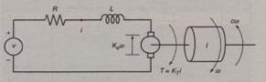 An armature-controlledde motor.