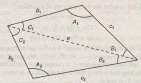 Figure P29