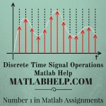 Discrete Time Signal Operations