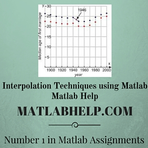 Interpolation Techniques using Matlab Matlab Help