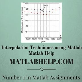 Interpolation Techniques using Matlab Matlab Help