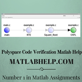 Polyspace Code Verification Matlab Help