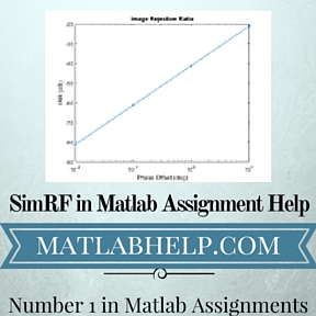 SimRF in Matlab  Assignment Help